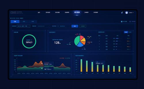 工业制造物联网UI设计